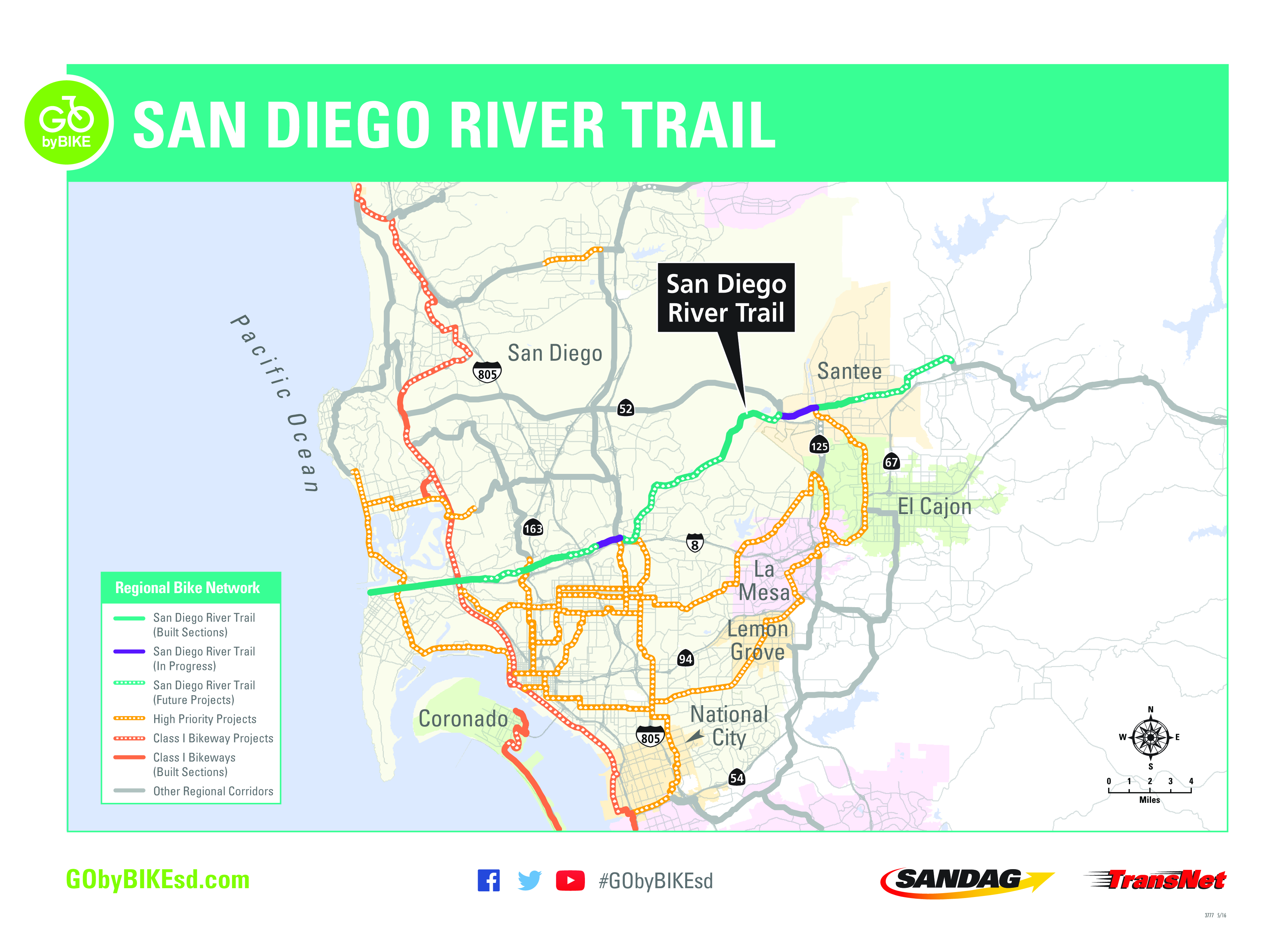 San Diego River Trail