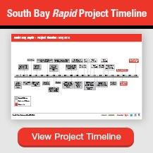 View Project Timeline