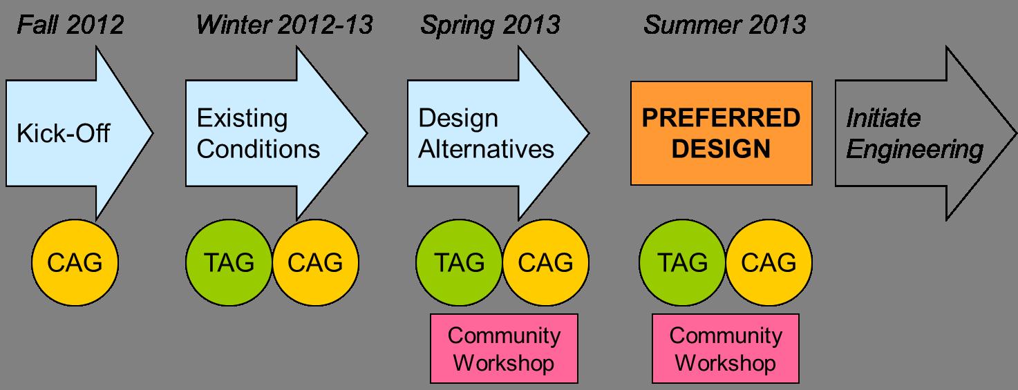Design Schedule